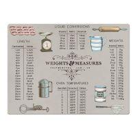 Защита рабочей поверхности Weights/Measures Creative Tops 5131511