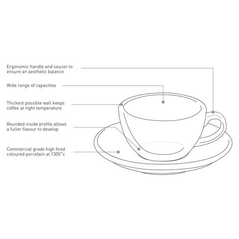 Кофейная пара LOVERAMICS 80 мл C088-37BWH/C088-38BWH