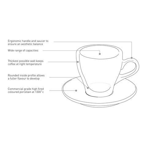 Кофейная пара LOVERAMICS 80 мл цвет мяты C087-51BMT/C087-52BMT
