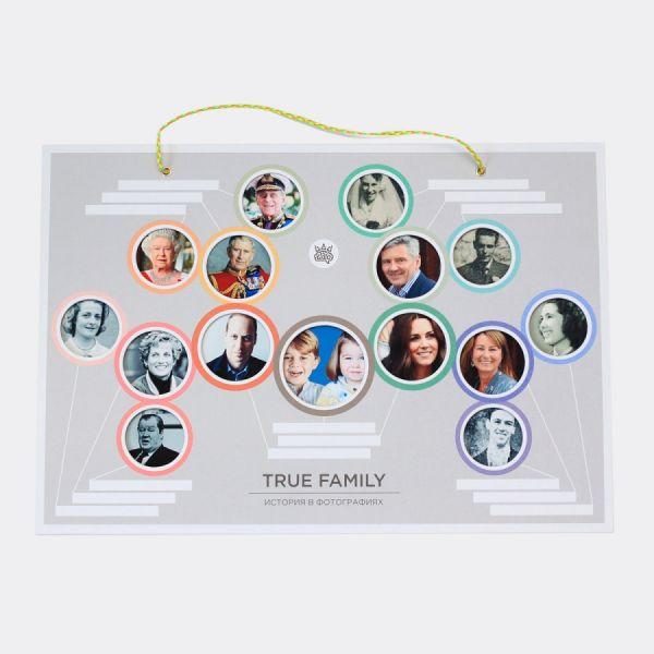 Коллаж True family Семейное древо O450